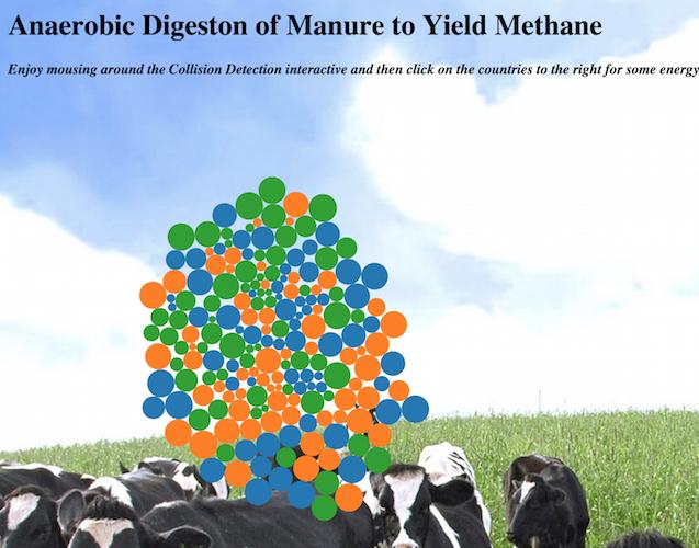 Methane500